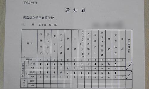 成績優秀1